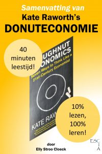Samenvatting Donuteconomie
